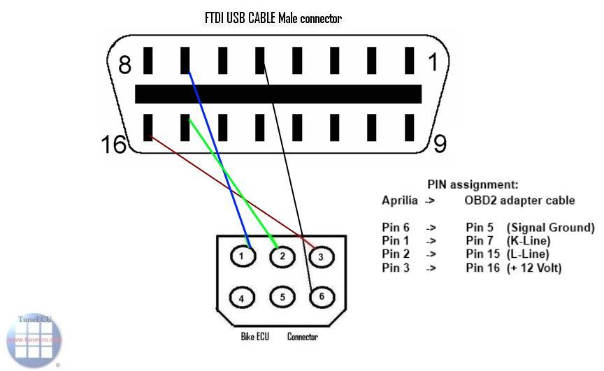 obd 6 pin wiring diagram  schematic wiring diagram diode
